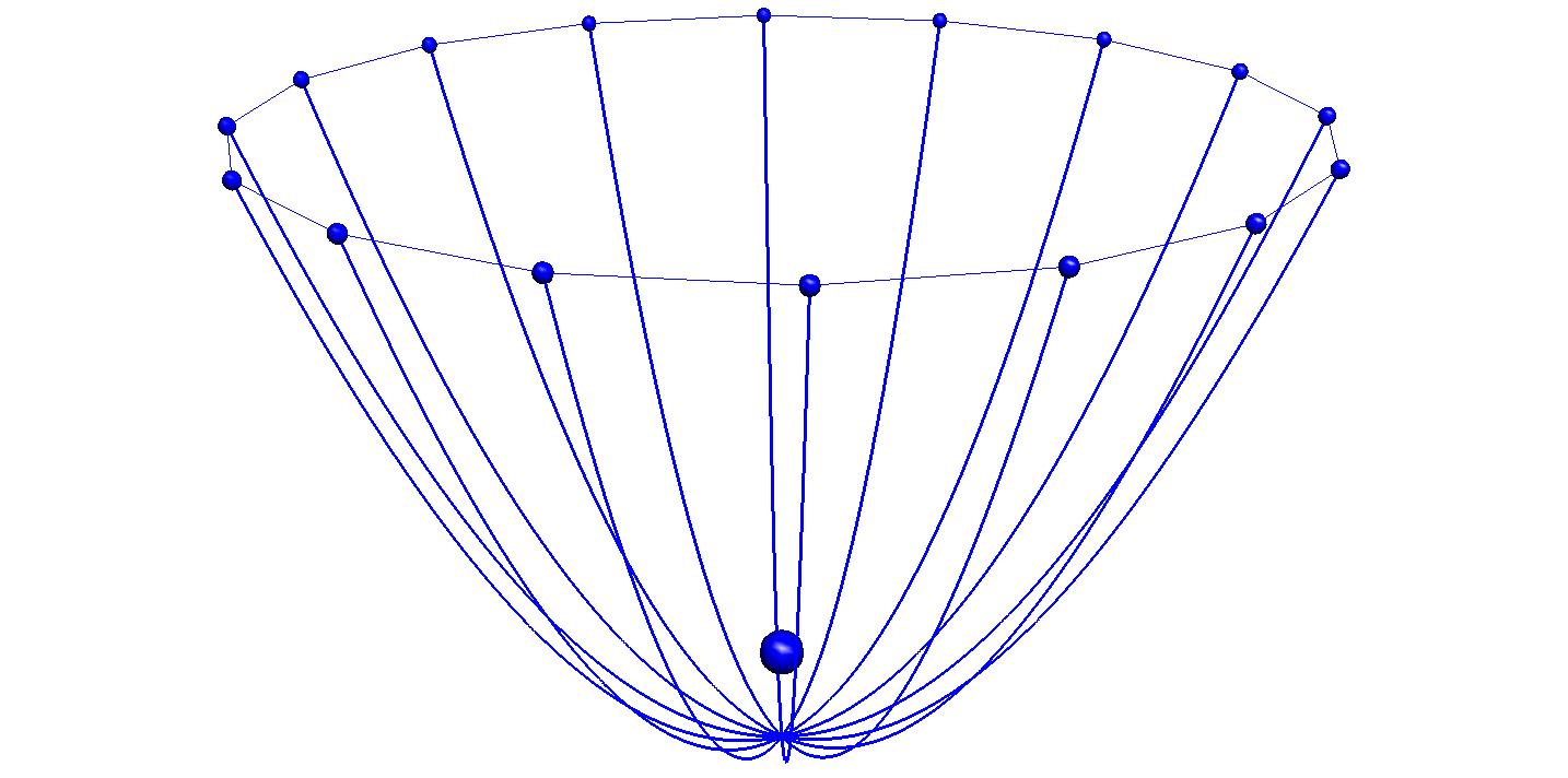 Calculating a parabolic reflector